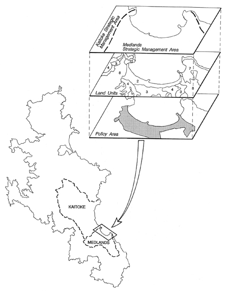 barrier island diagram